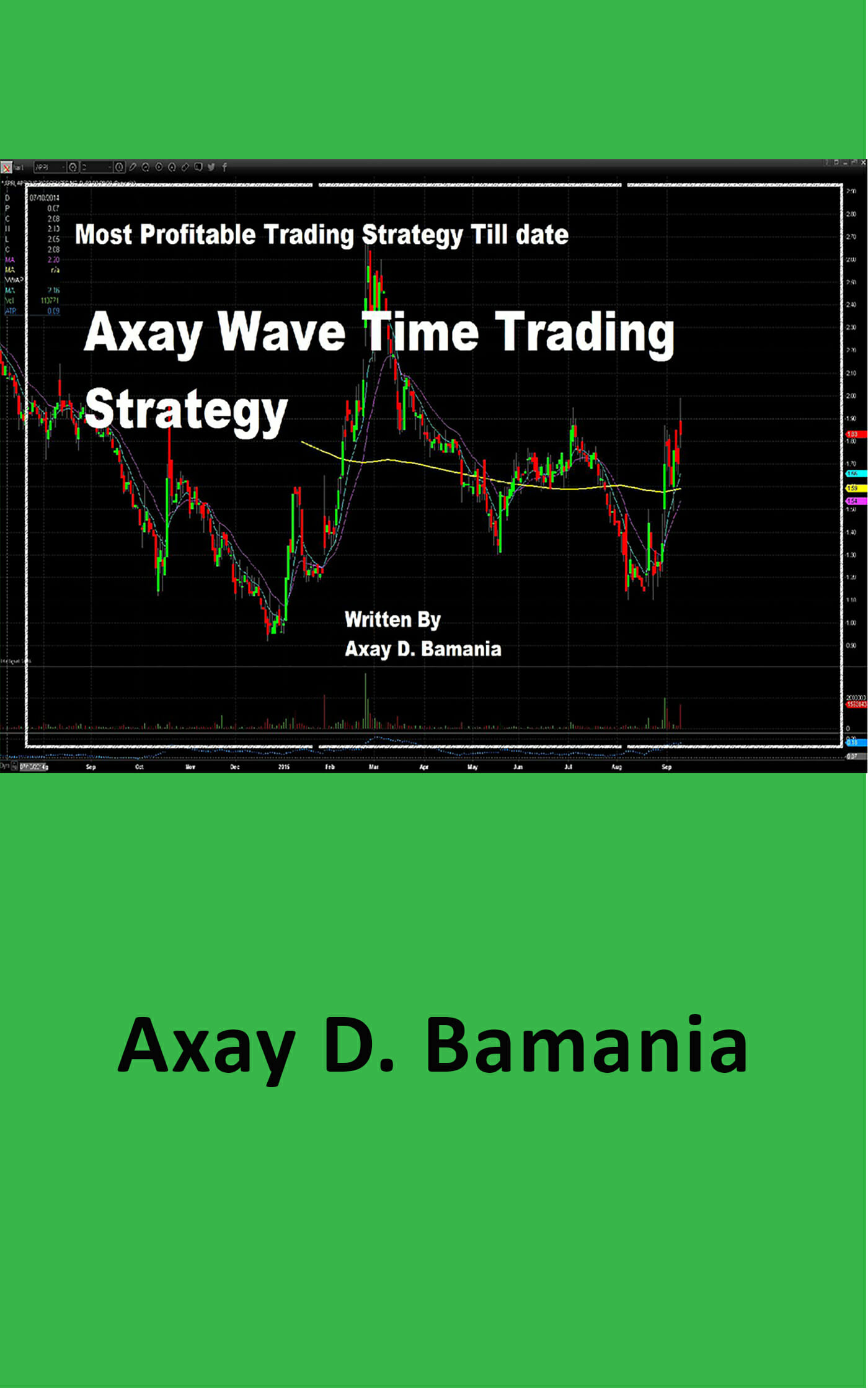 Axay Wave Time Trading Strategy 1